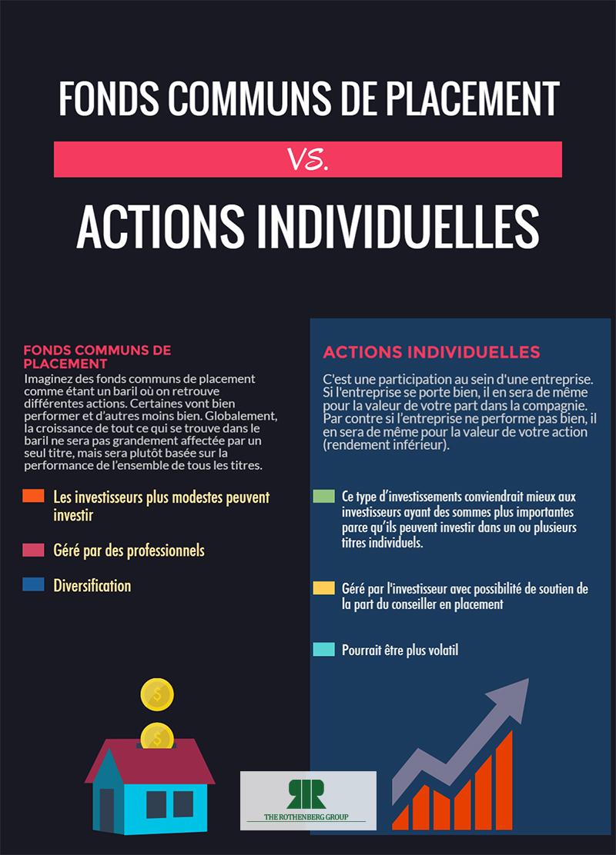 4-mutual-funds-vs_stocks