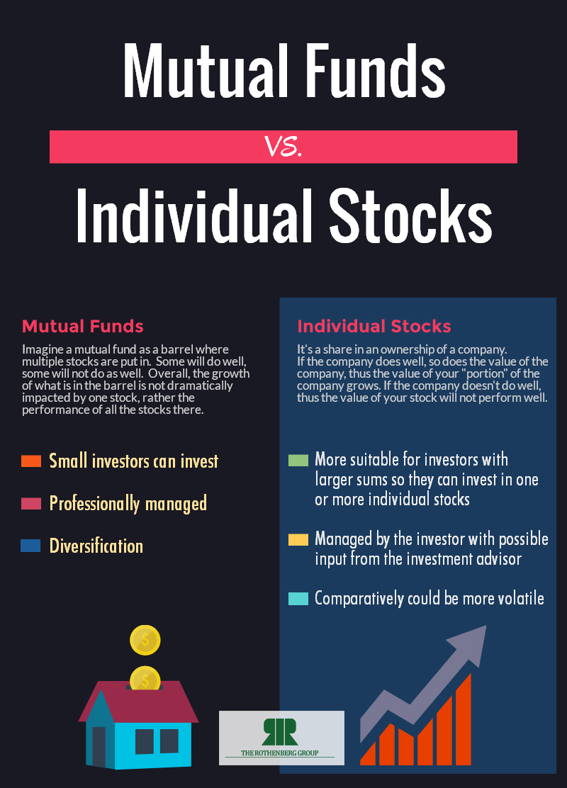 Differences between ETFs & mutual funds